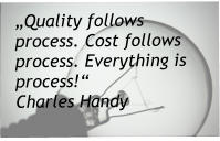 """Quality follows process. Cost follows process. Everything is process!"" Charles Handy"